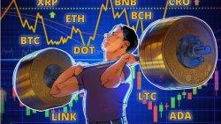تحلیل تکنیکال ارز دیجیتال مانا