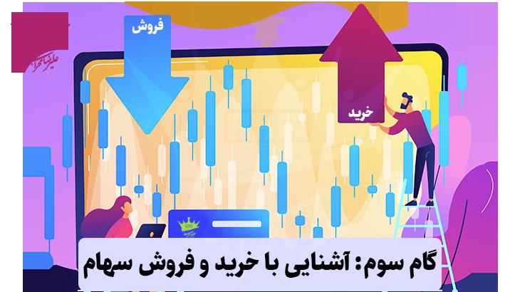 گام سوم : آشنایی با خرید و فروش سهام