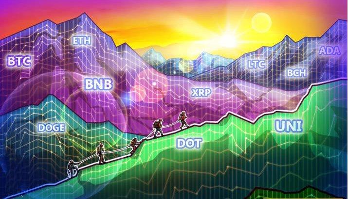 تحلیل ارز دیجیتال یرن فایننس