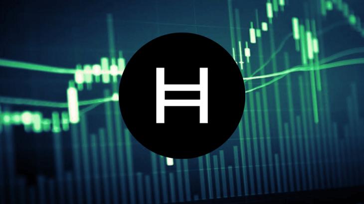 با گسترش اکوسیستم HBAR بیش از 150 درصد رشد کرد