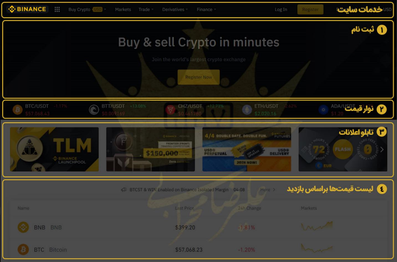 چگونه می توان ارز دیجیتال ALGO را فروخت؟