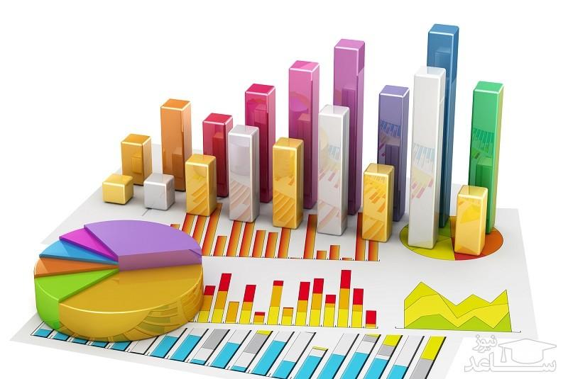 شش عامل محدود کننده رشد اقتصادی