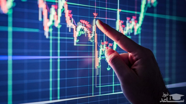مدیریت ضرر در بازار بورس