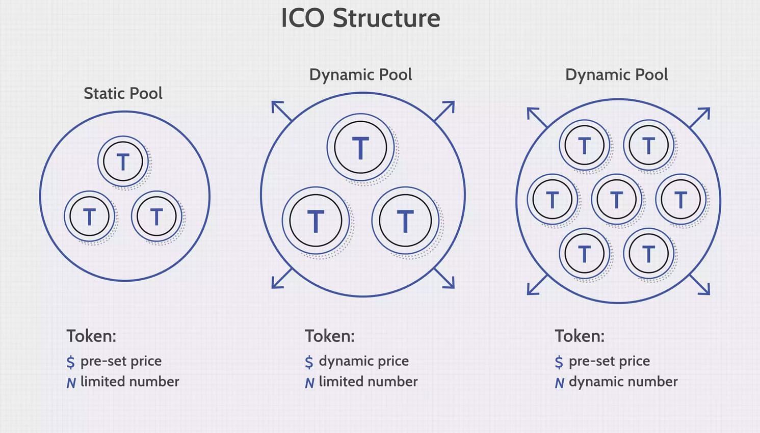 ساختار ico ها