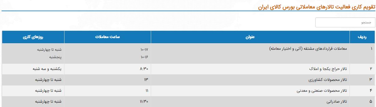 تقویم کاری فعالیت تالارهای معاملاتی بورس کالای ایران (زیر منوی بعدی معرفی بورس)