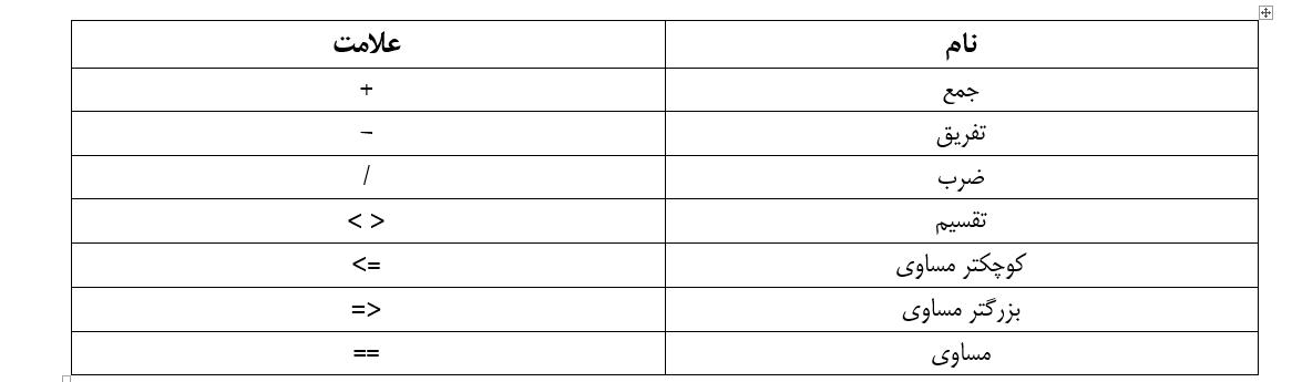 علائم ریاضی بخش کلیدی فیلتر نویسی