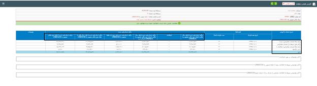 گزارش فعالیت شرکت های تولیدی و خدماتی