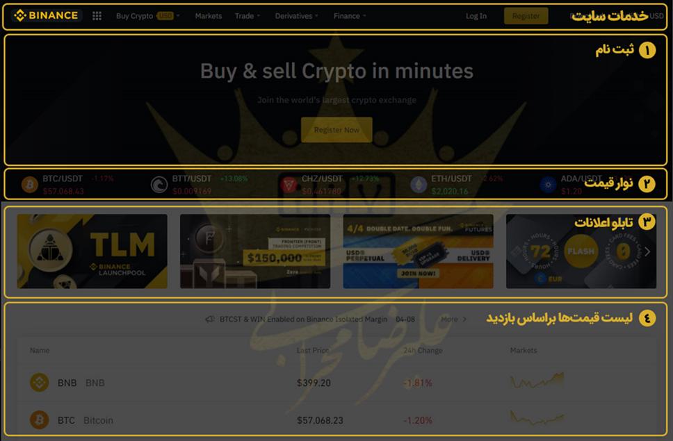 چگونه ارز دیجیتال بالانسر بخرم