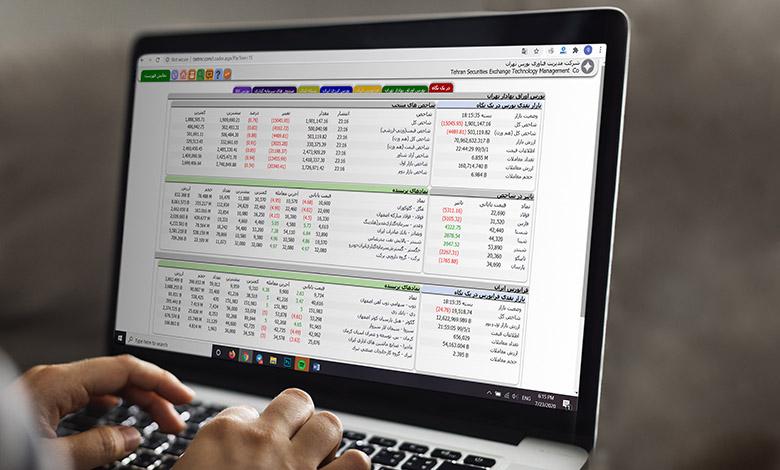 پیام ناظر بازار چیست و نحوه دسترسی به اطلاعات آن چگونه است