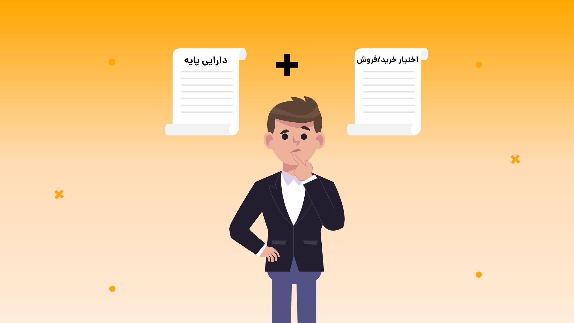 بیمه سهم (قرارداد اختیار فروش تبعی)